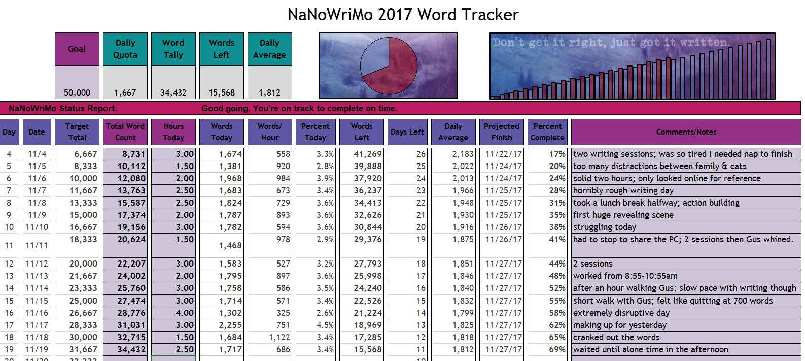 NaNoWriMo_111917_tracker